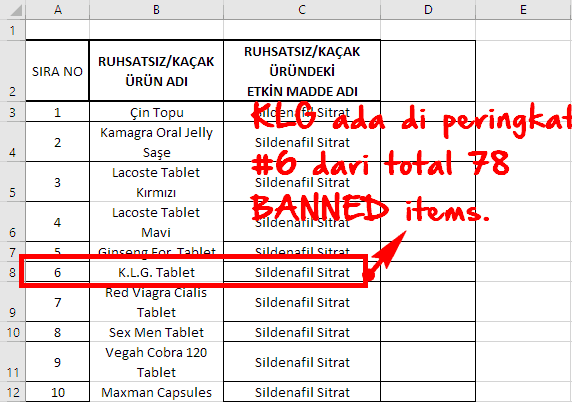klg-pills-banned-list-turkey